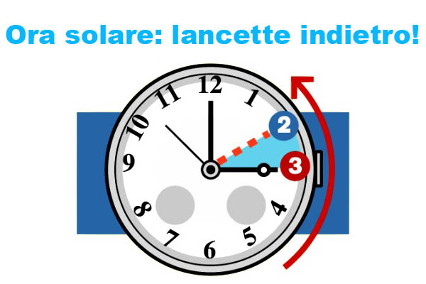 Abruzzo: torna ora solare, stanotte lancette indietro