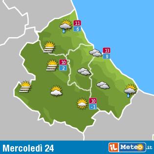 Previsioni meteo Abruzzo mercoledì 24 febbraio