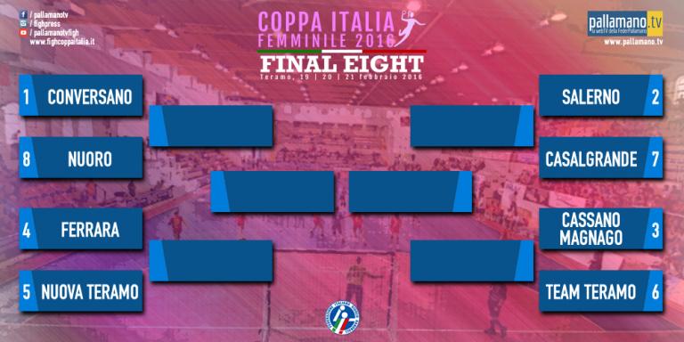 Pallamano F, al via a Teramo la Coppa Italia
