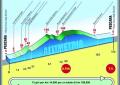 Ciclismo – Trofeo Matteotti, tutto pronto