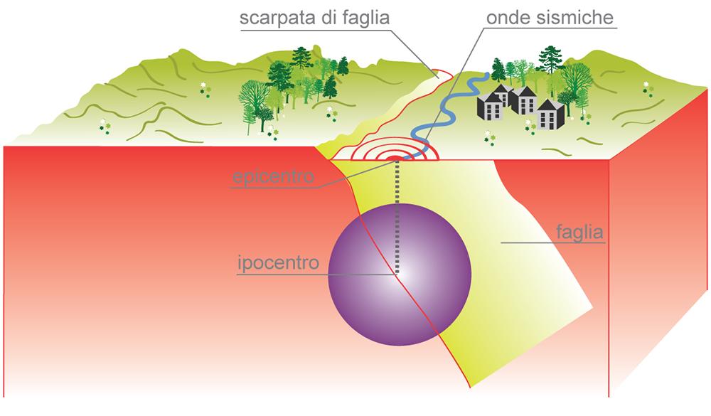 """Nell'analisi dell'esperto il """"rischio"""" per l'Abruzzo"""