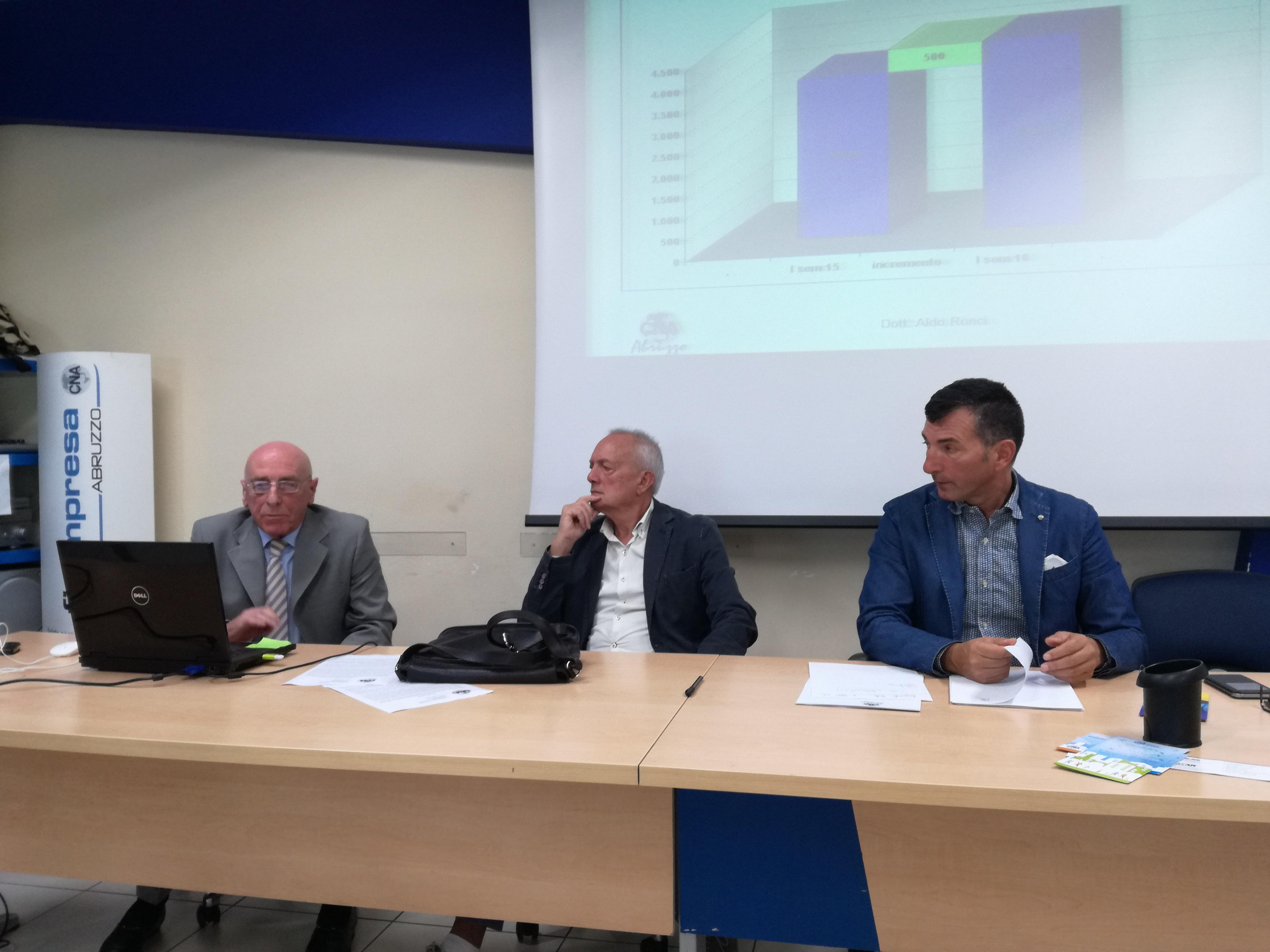 Export: CNA, l'Abruzzo si scopre più ricco