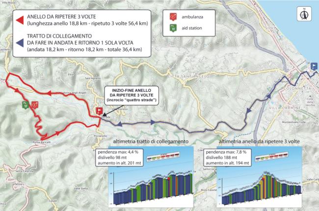 Triathlon a Montesilvano: Lungofino chiusa l'ira dei commercianti